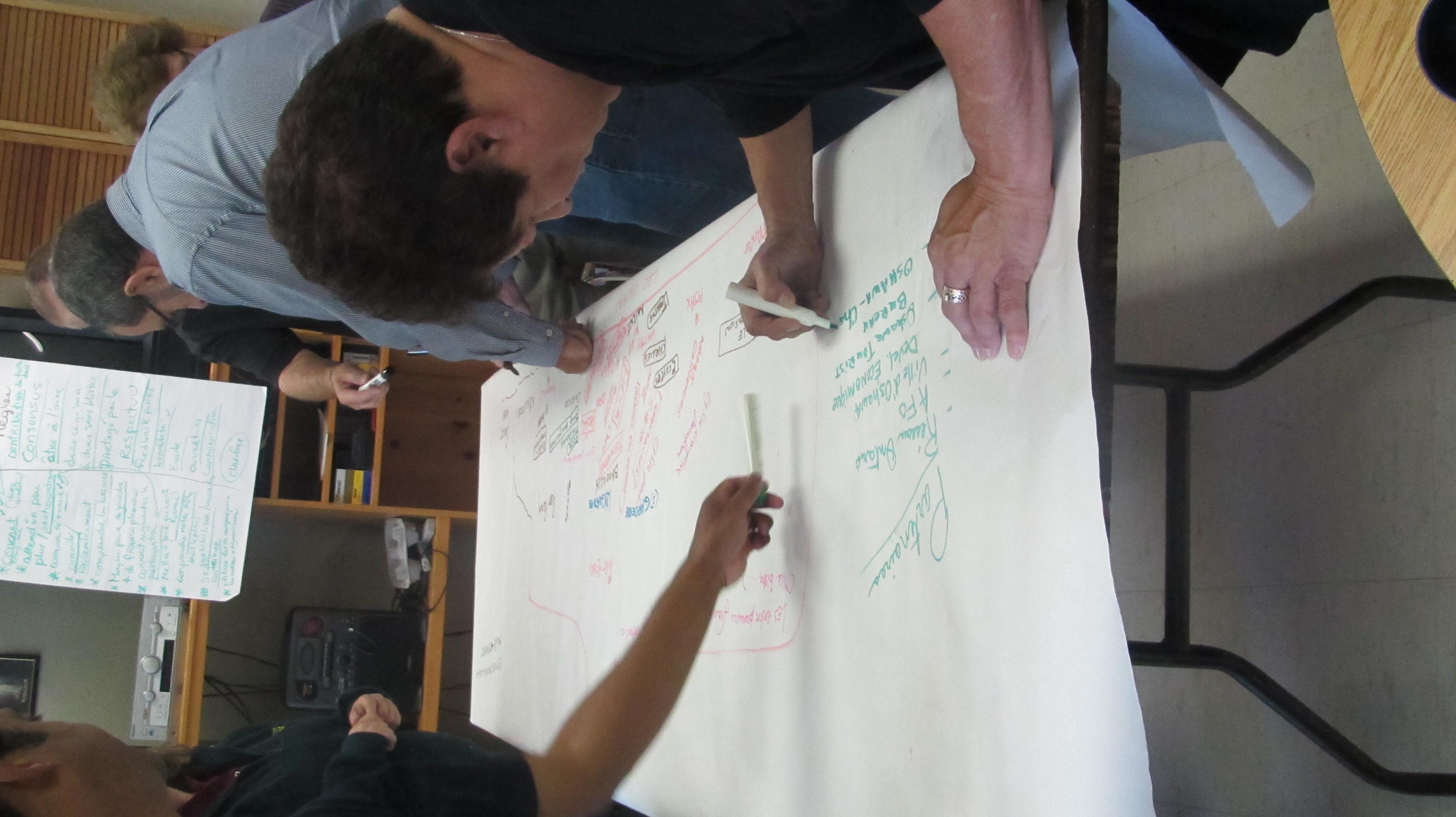Planification communautaire